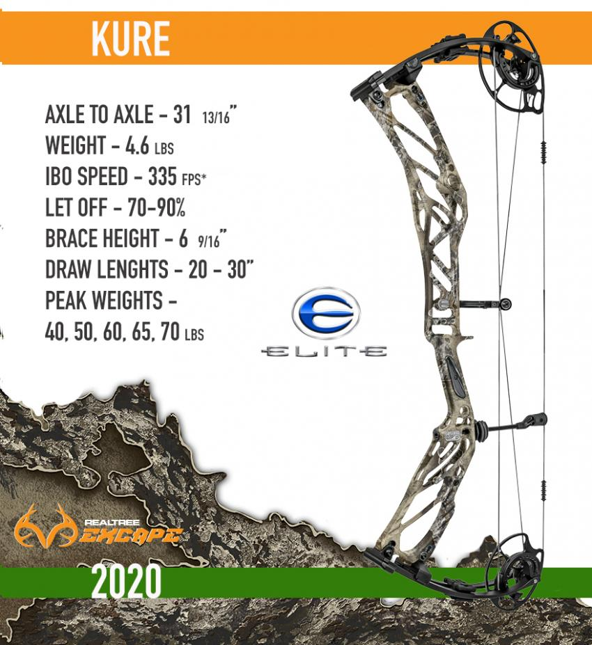 Elite Kure Realtree Excape Camo Bow 2020
