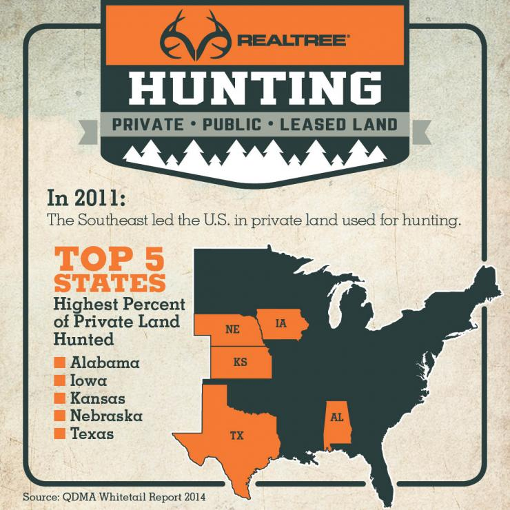 Hunting Land: Top States for Private Land to Hunt | Realtree B2B